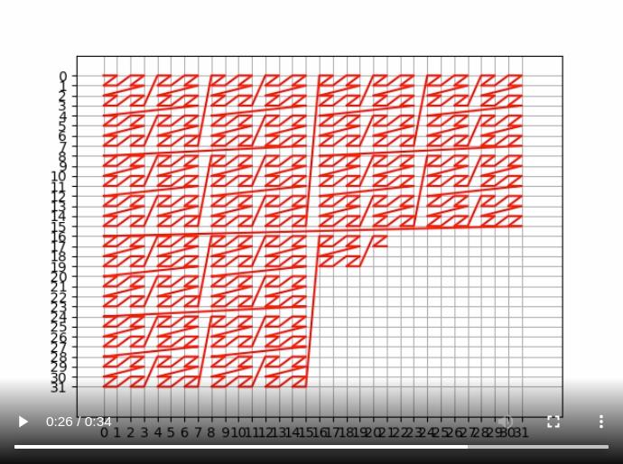 demo of how the Z-order curve fills the space